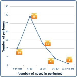 Stats for Nov 2012