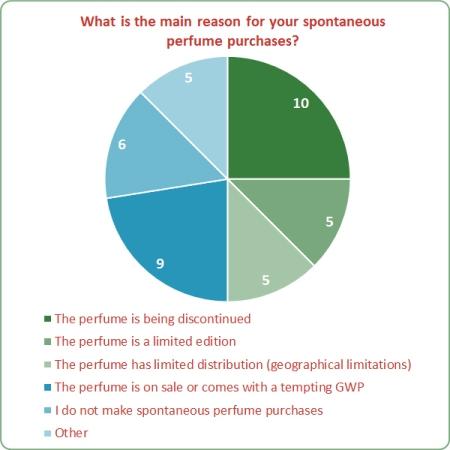 February 2014 Statistics
