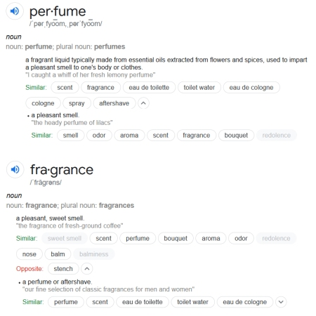 Perfume and Fragrance Definitions